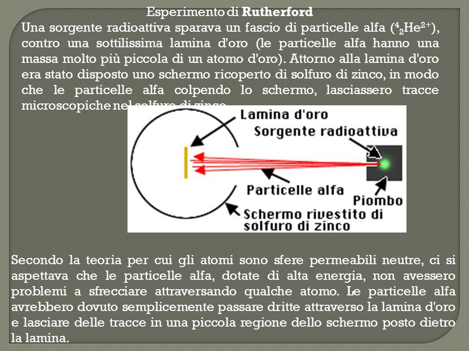 Esperimento di Rutherford Una sorgente radioattiva sparava un fascio di particelle alfa ( 4 2 He 2+ ), contro una sottilissima lamina d'oro (le partic
