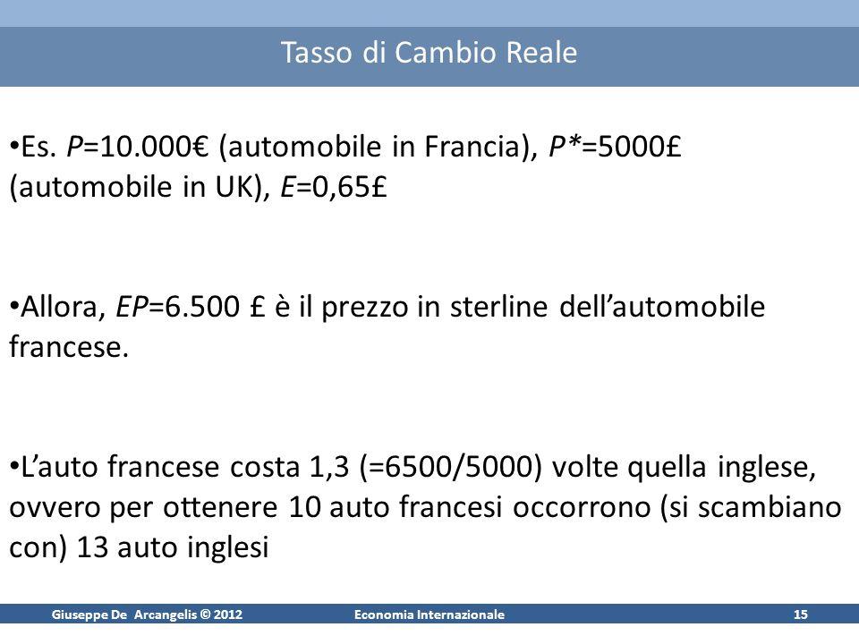 Giuseppe De Arcangelis © 2012Economia Internazionale15 Tasso di Cambio Reale Es. P=10.000 (automobile in Francia), P*=5000£ (automobile in UK), E=0,65