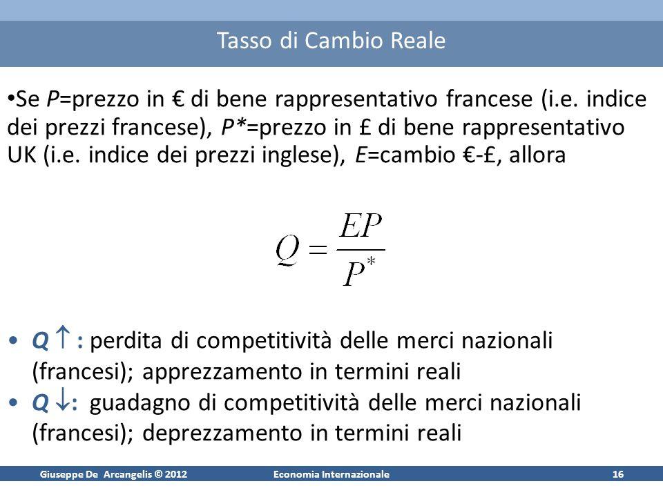 Giuseppe De Arcangelis © 2012Economia Internazionale16 Tasso di Cambio Reale Se P=prezzo in di bene rappresentativo francese (i.e. indice dei prezzi f