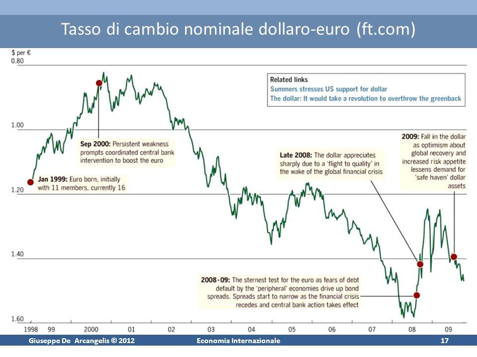 Giuseppe De Arcangelis © 2012Economia Internazionale17 Tasso di cambio nominale dollaro-euro (ft.com)