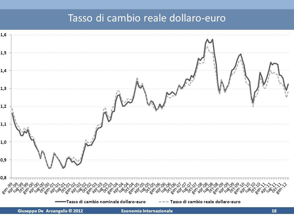 Giuseppe De Arcangelis © 2012Economia Internazionale18 Tasso di cambio reale dollaro-euro
