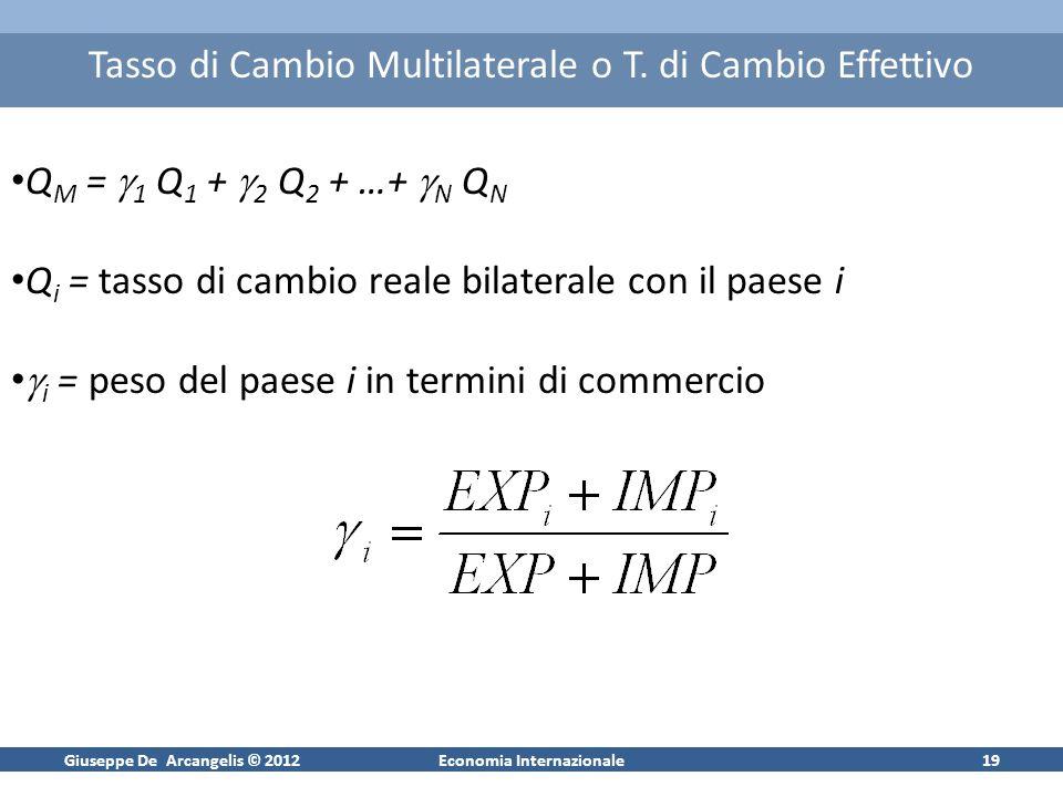 Giuseppe De Arcangelis © 2012Economia Internazionale19 Tasso di Cambio Multilaterale o T. di Cambio Effettivo Q M = 1 Q 1 + 2 Q 2 + …+ N Q N Q i = tas