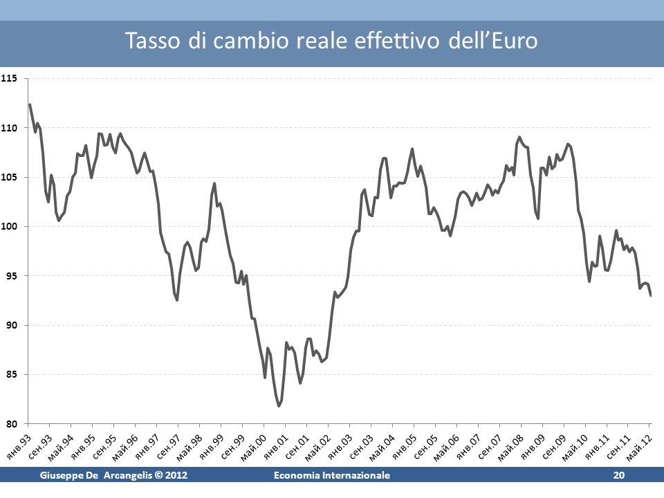 Giuseppe De Arcangelis © 2012Economia Internazionale20 Tasso di cambio reale effettivo dellEuro