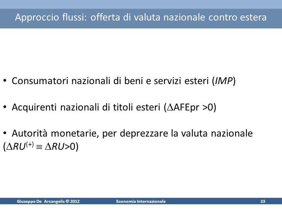 Giuseppe De Arcangelis © 2012Economia Internazionale23 Approccio flussi: offerta di valuta nazionale contro estera Consumatori nazionali di beni e ser