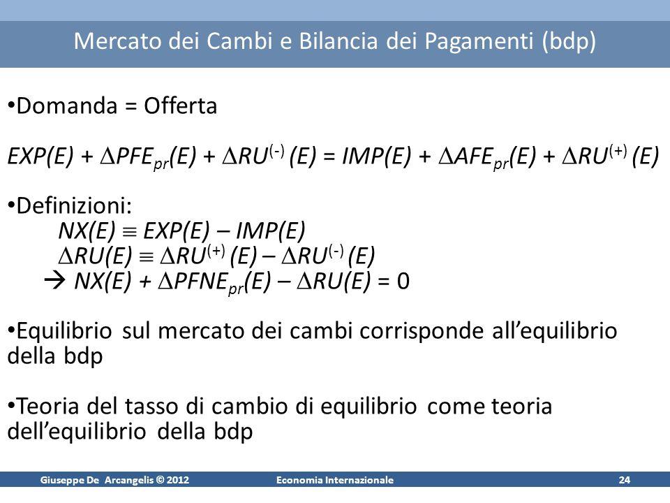 Giuseppe De Arcangelis © 2012Economia Internazionale24 Mercato dei Cambi e Bilancia dei Pagamenti (bdp) Domanda = Offerta EXP(E) + PFE pr (E) + RU (-)