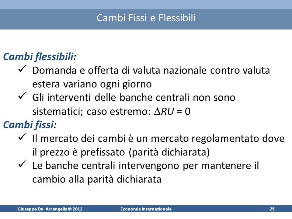Giuseppe De Arcangelis © 2012Economia Internazionale25 Cambi Fissi e Flessibili Cambi flessibili: Domanda e offerta di valuta nazionale contro valuta