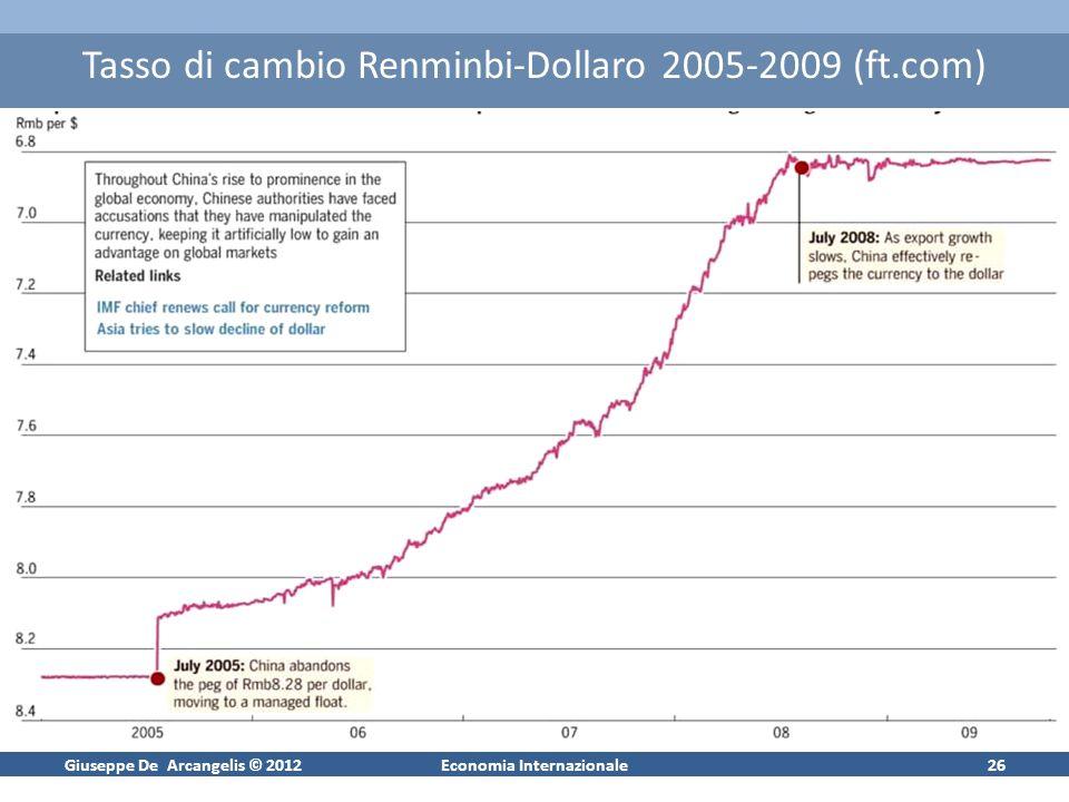 Giuseppe De Arcangelis © 2012Economia Internazionale26 Tasso di cambio Renminbi-Dollaro 2005-2009 (ft.com)