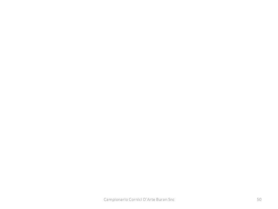 Campionario Cornici D'Arte Buran Snc50