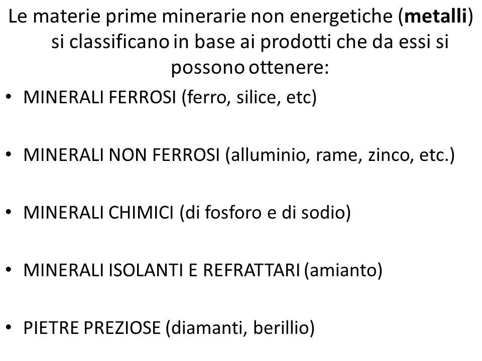 Le materie prime minerarie non energetiche (metalli) si classificano in base ai prodotti che da essi si possono ottenere: MINERALI FERROSI (ferro, sil