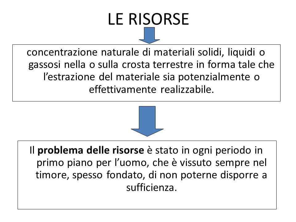 LE RISORSE concentrazione naturale di materiali solidi, liquidi o gassosi nella o sulla crosta terrestre in forma tale che lestrazione del materiale s