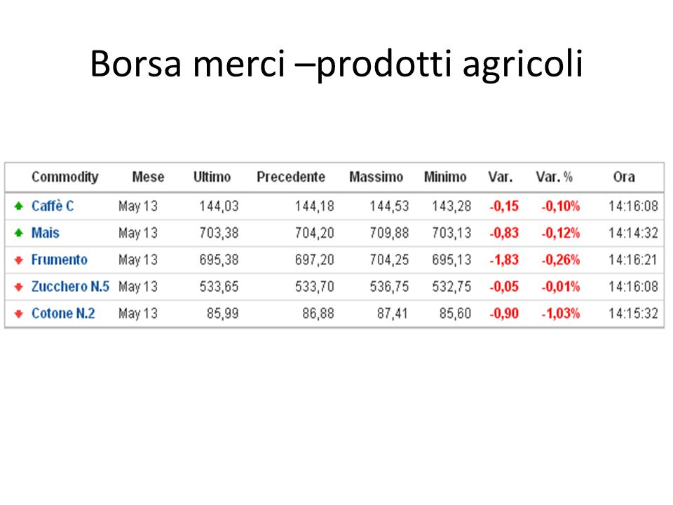 Borsa merci –prodotti agricoli