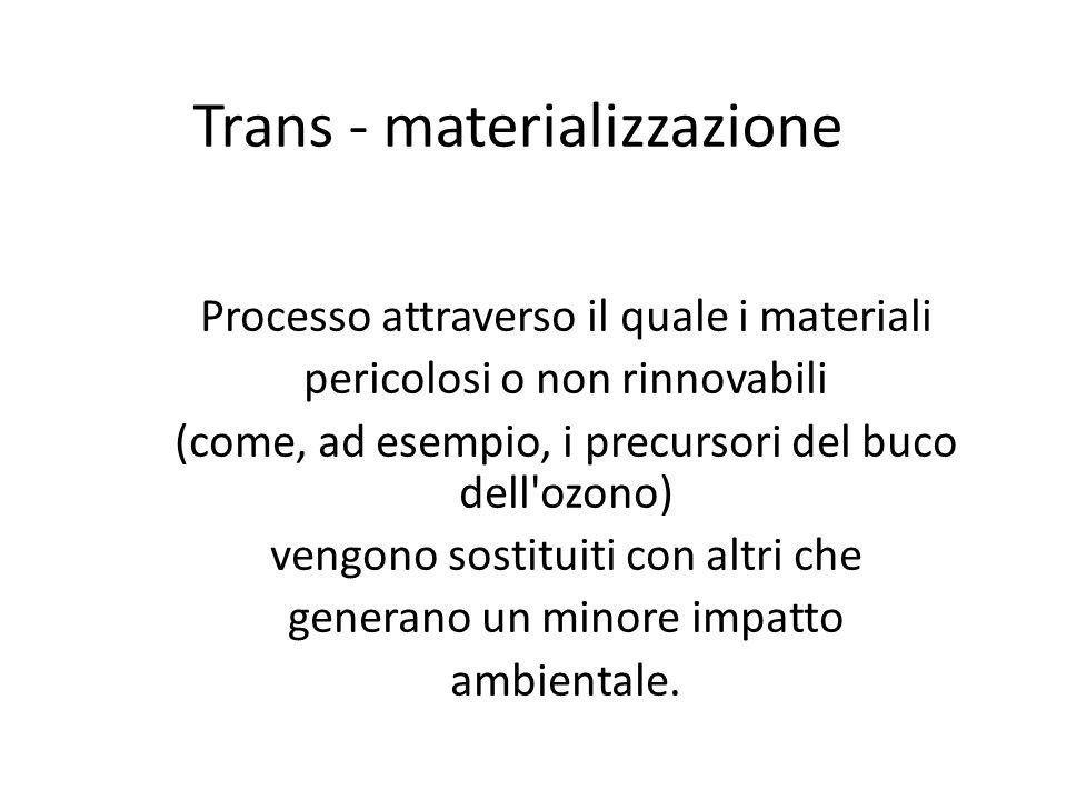 Trans - materializzazione Processo attraverso il quale i materiali pericolosi o non rinnovabili (come, ad esempio, i precursori del buco dell'ozono) v