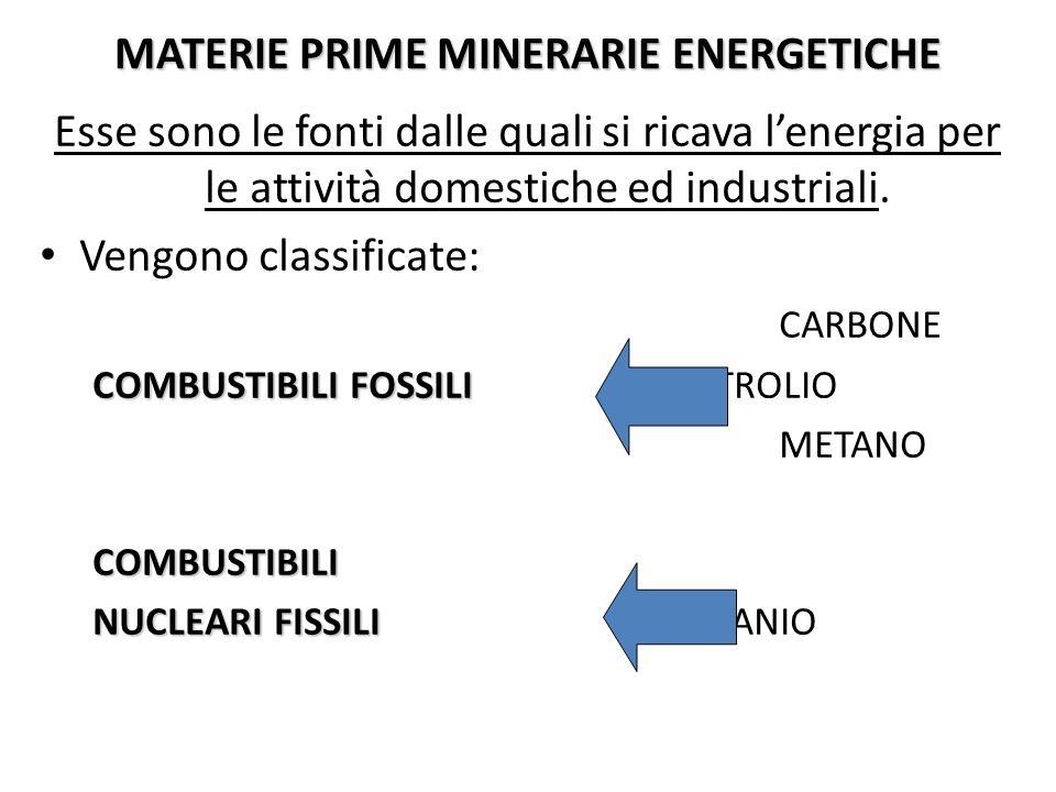 MATERIE PRIME MINERARIE ENERGETICHE Esse sono le fonti dalle quali si ricava lenergia per le attività domestiche ed industriali. Vengono classificate: