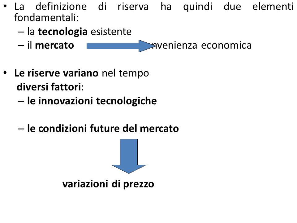 La definizione di riserva ha quindi due elementi fondamentali: – la tecnologia esistente – il mercato convenienza economica Le riserve variano nel tem