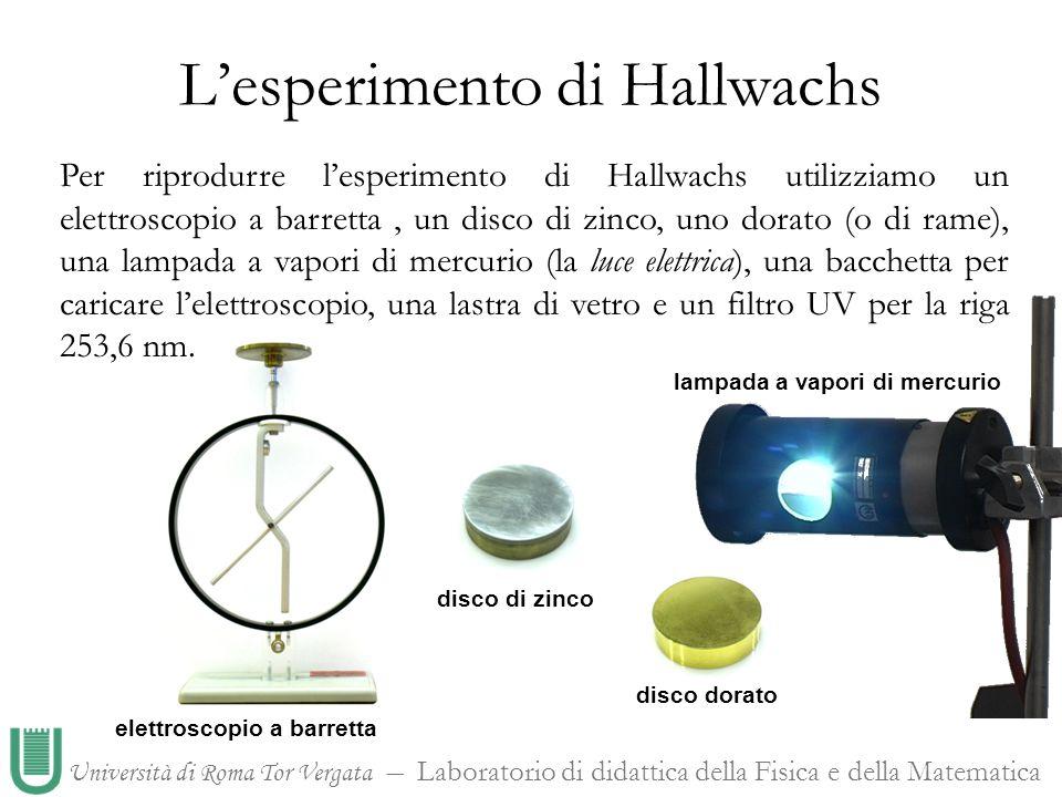 Università di Roma Tor Vergata Laboratorio di didattica della Fisica e della Matematica lampada a vapori di mercurio elettroscopio a barretta disco di