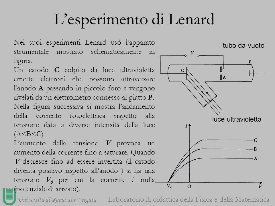 Università di Roma Tor Vergata Laboratorio di didattica della Fisica e della Matematica Nei suoi esperimenti Lenard usò lapparato strumentale mostrato