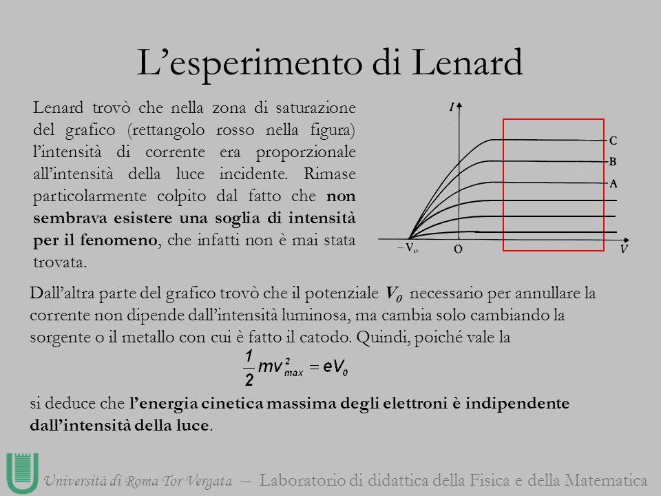 Università di Roma Tor Vergata Laboratorio di didattica della Fisica e della Matematica Lenard trovò che nella zona di saturazione del grafico (rettan