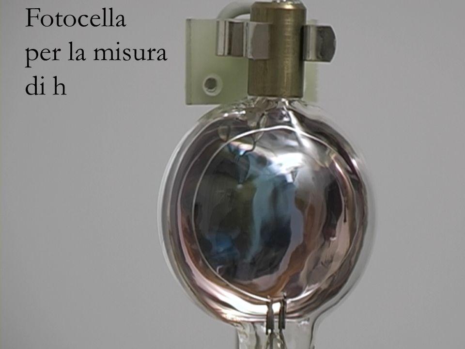 Università di Roma Tor Vergata Laboratorio di didattica della Fisica e della Matematica Fotocella per la misura di h