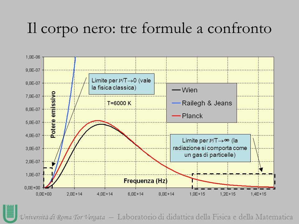 Università di Roma Tor Vergata Laboratorio di didattica della Fisica e della Matematica Il corpo nero: tre formule a confronto Limite per /T 0 (vale l