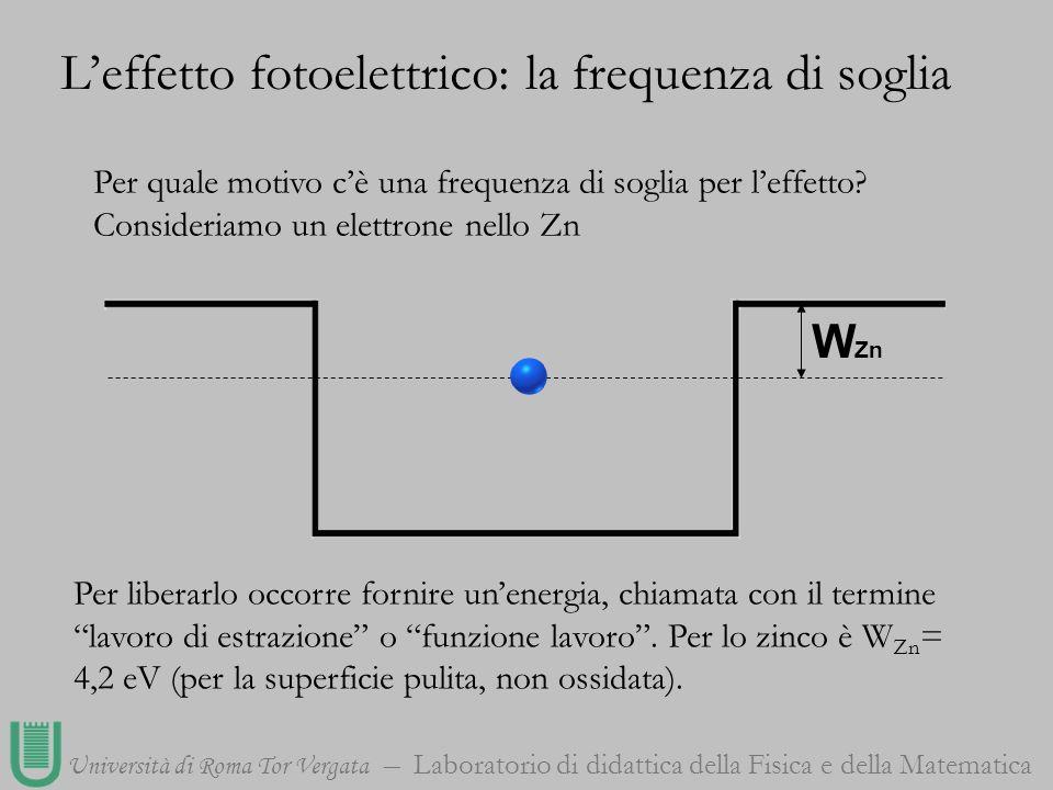 Università di Roma Tor Vergata Laboratorio di didattica della Fisica e della Matematica W Zn Per quale motivo cè una frequenza di soglia per leffetto?