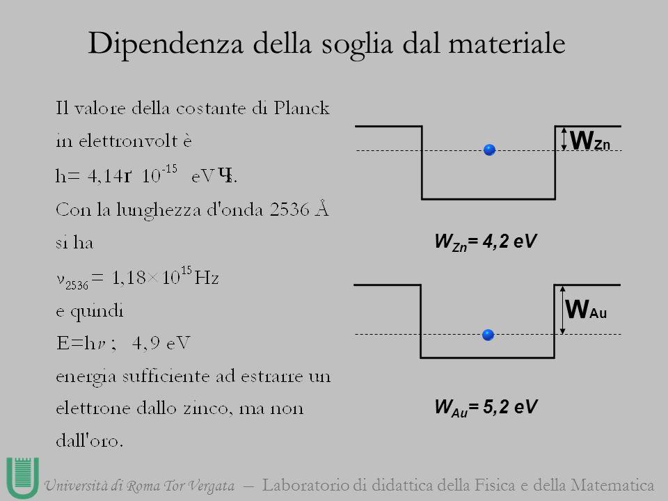 Università di Roma Tor Vergata Laboratorio di didattica della Fisica e della Matematica W Zn W Zn = 4,2 eV W Au W Au = 5,2 eV Dipendenza della soglia