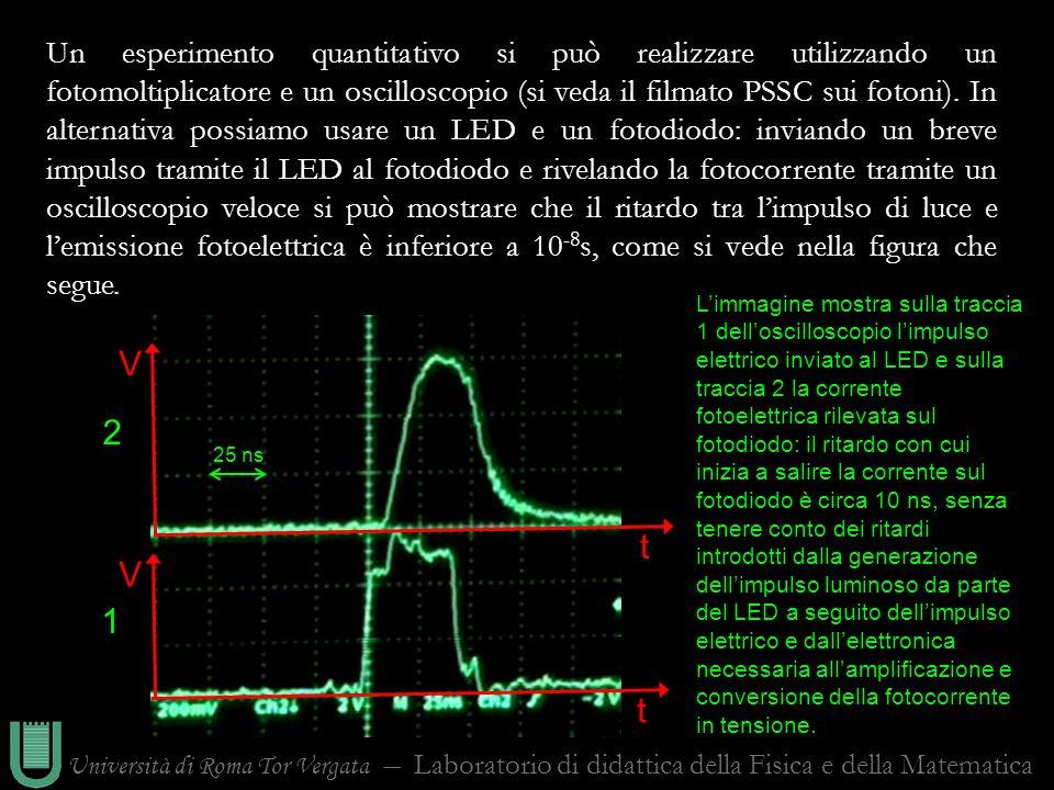 Università di Roma Tor Vergata Laboratorio di didattica della Fisica e della Matematica Un esperimento quantitativo si può realizzare utilizzando un f