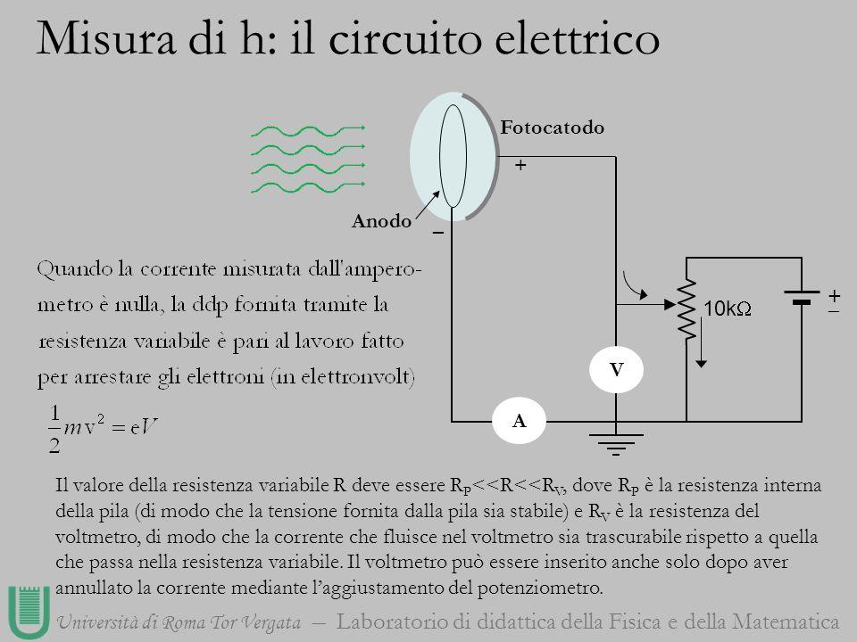 Università di Roma Tor Vergata Laboratorio di didattica della Fisica e della Matematica Il valore della resistenza variabile R deve essere R P <<R<<R