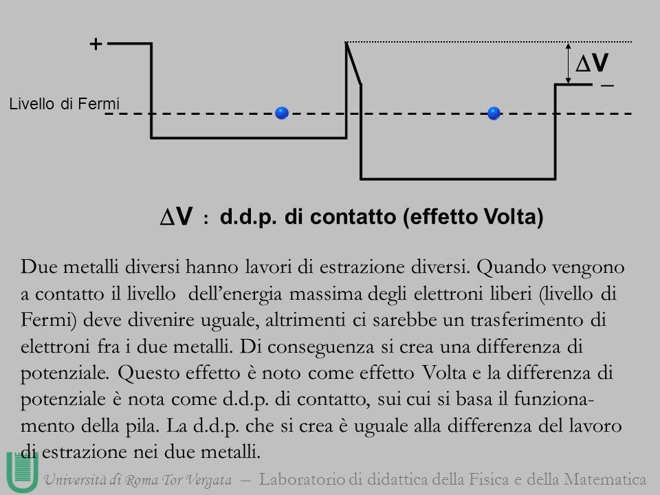 Università di Roma Tor Vergata Laboratorio di didattica della Fisica e della Matematica V : d.d.p. di contatto (effetto Volta) V Due metalli diversi h
