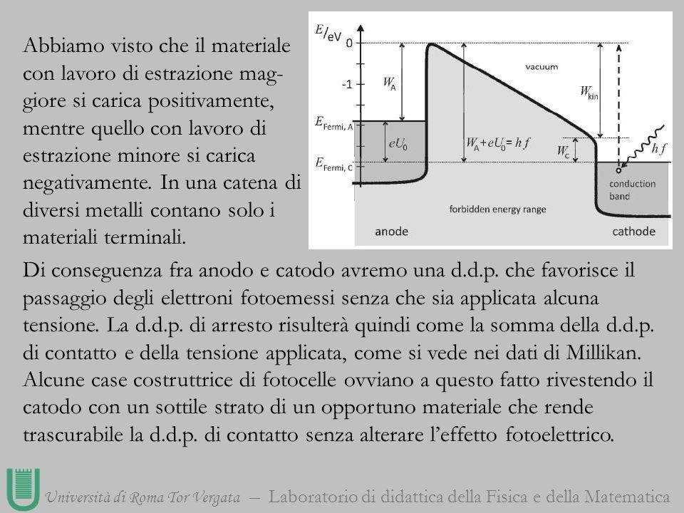 Università di Roma Tor Vergata Laboratorio di didattica della Fisica e della Matematica Di conseguenza fra anodo e catodo avremo una d.d.p. che favori