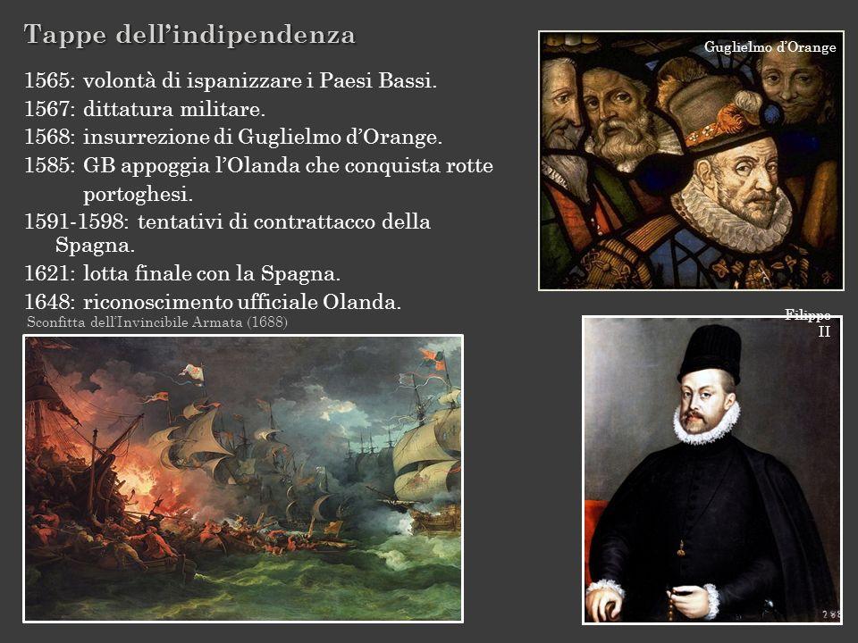 Guglielmo dOrange Filippo II Sconfitta dellInvincibile Armata (1688) Tappe dellindipendenza 1565: volontà di ispanizzare i Paesi Bassi. 1567: dittatur