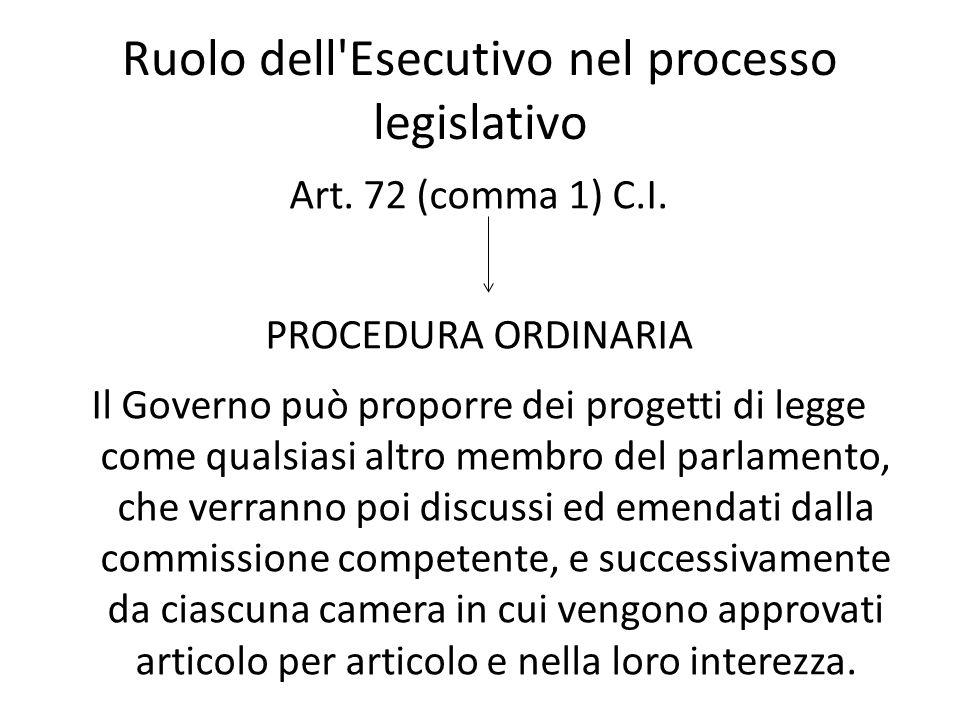 Ruolo dell'Esecutivo nel processo legislativo Art. 72 (comma 1) C.I. PROCEDURA ORDINARIA Il Governo può proporre dei progetti di legge come qualsiasi