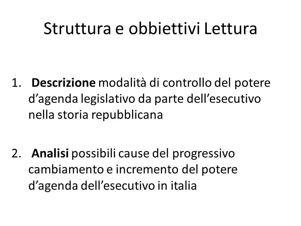 Struttura e obbiettivi Lettura 1. Descrizione modalità di controllo del potere dagenda legislativo da parte dellesecutivo nella storia repubblicana 2.