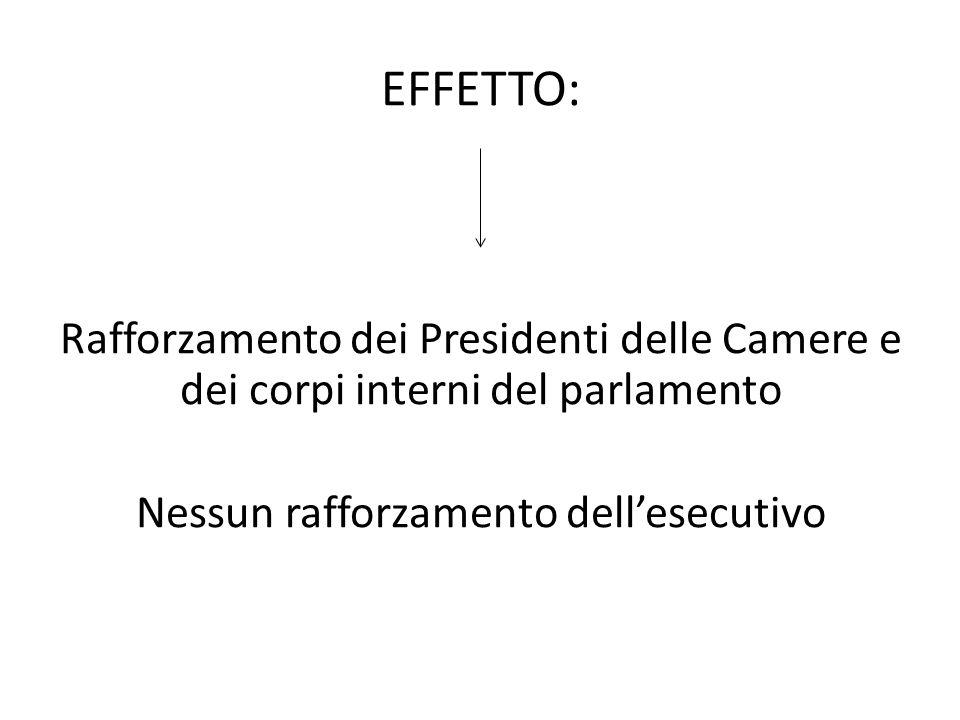 EFFETTO: Rafforzamento dei Presidenti delle Camere e dei corpi interni del parlamento Nessun rafforzamento dellesecutivo