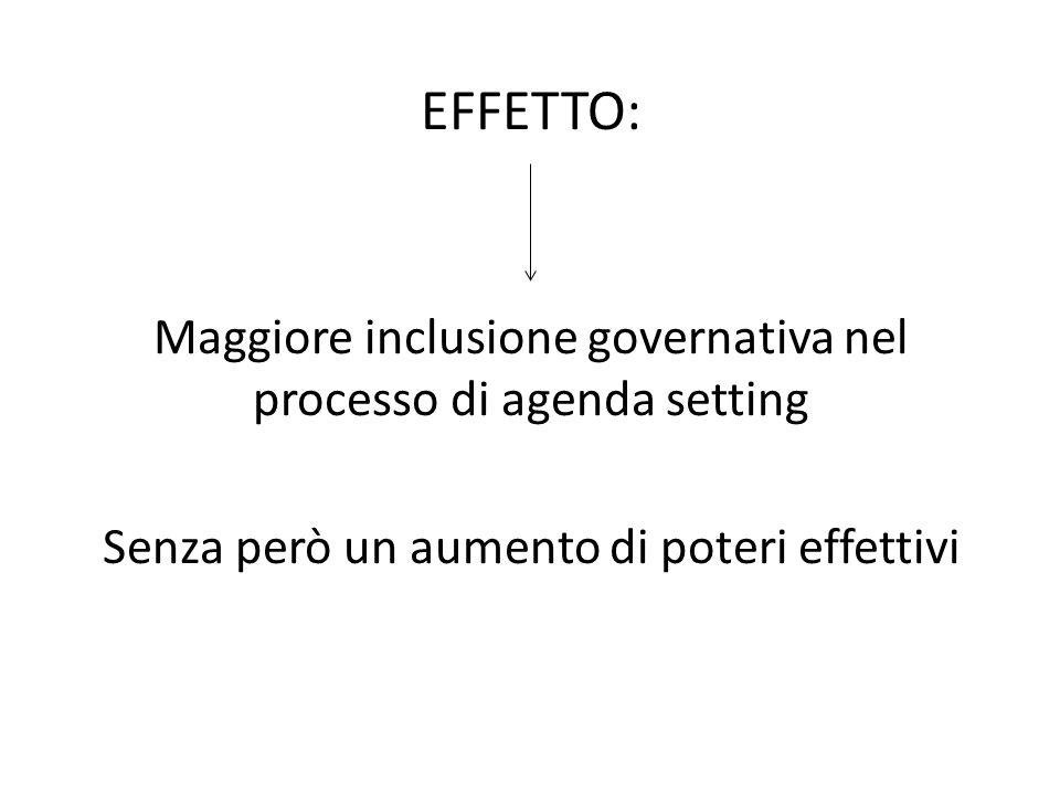 EFFETTO: Maggiore inclusione governativa nel processo di agenda setting Senza però un aumento di poteri effettivi