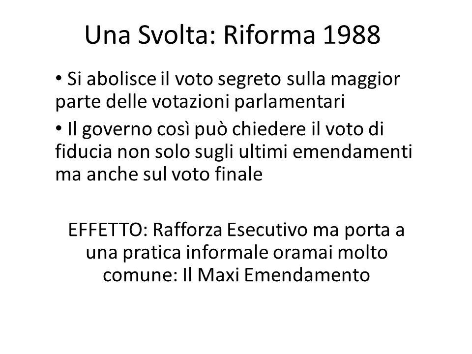 Una Svolta: Riforma 1988 Si abolisce il voto segreto sulla maggior parte delle votazioni parlamentari Il governo così può chiedere il voto di fiducia
