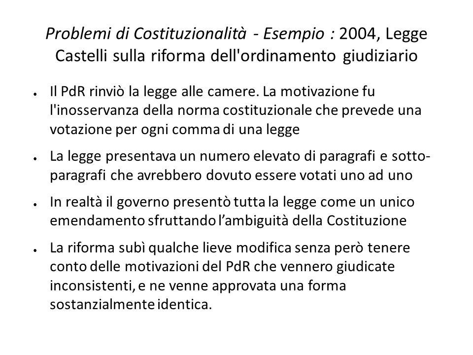 Problemi di Costituzionalità - Esempio : 2004, Legge Castelli sulla riforma dell'ordinamento giudiziario Il PdR rinviò la legge alle camere. La motiva