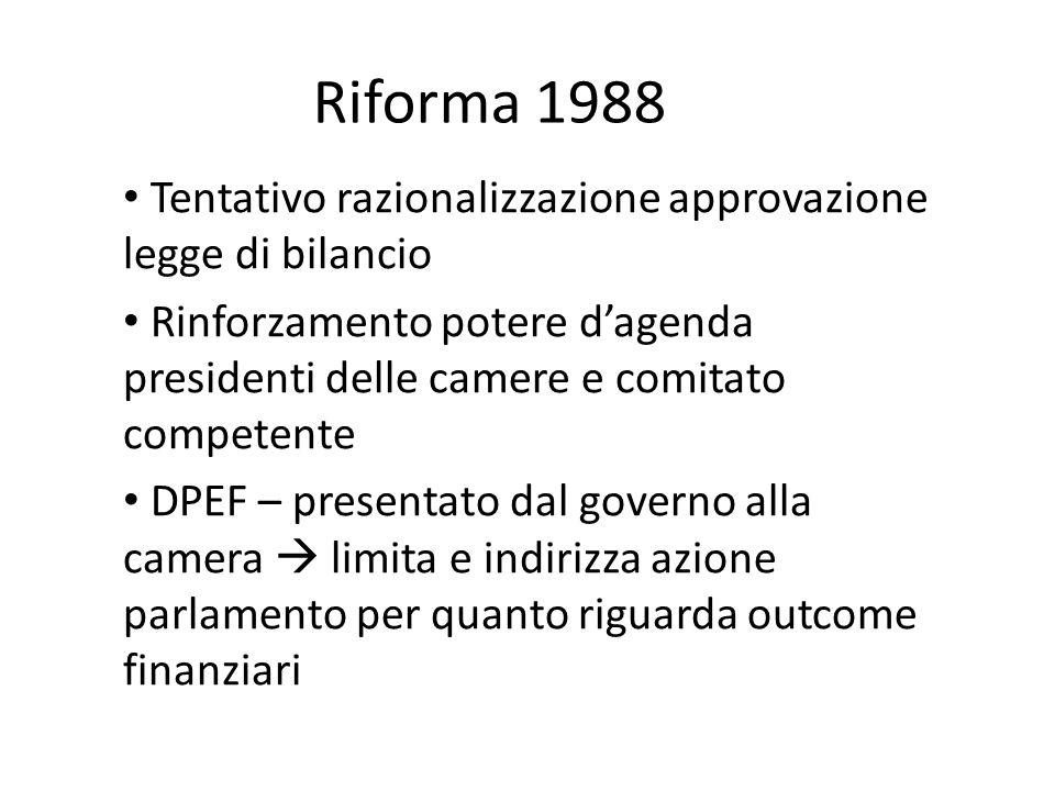 Riforma 1988 Tentativo razionalizzazione approvazione legge di bilancio Rinforzamento potere dagenda presidenti delle camere e comitato competente DPE