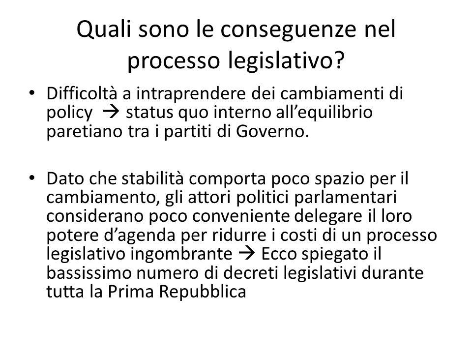 Quali sono le conseguenze nel processo legislativo? Difficoltà a intraprendere dei cambiamenti di policy status quo interno allequilibrio paretiano tr