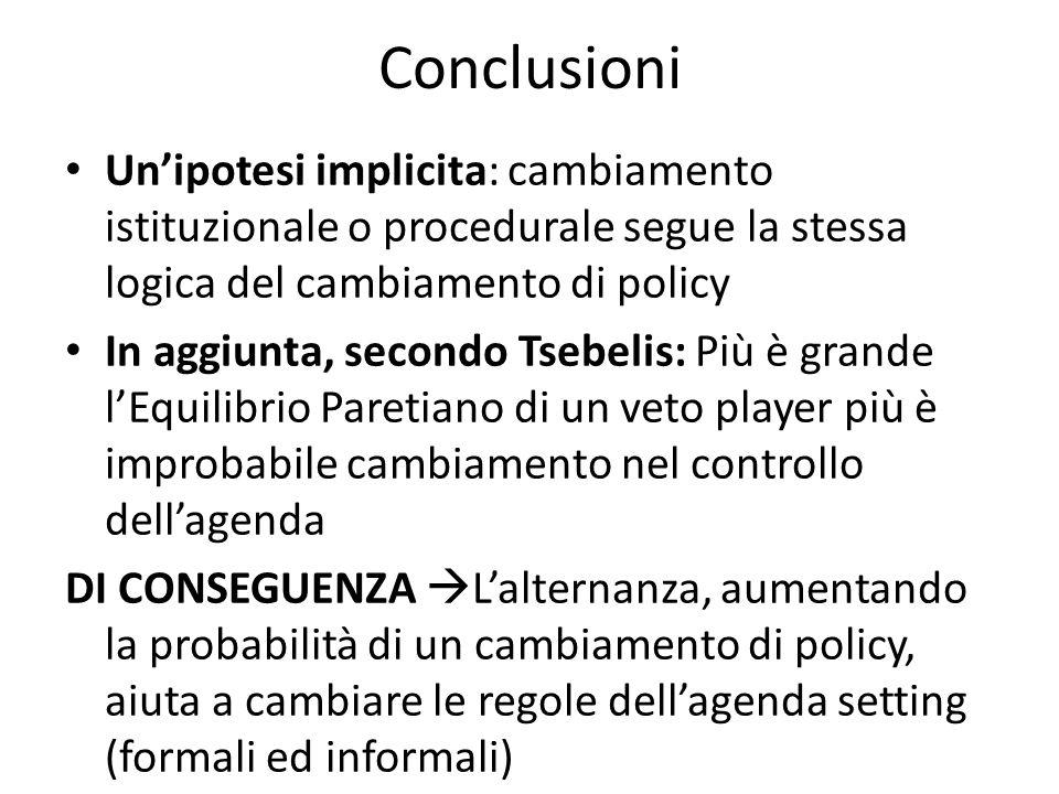 Unipotesi implicita: cambiamento istituzionale o procedurale segue la stessa logica del cambiamento di policy In aggiunta, secondo Tsebelis: Più è gra