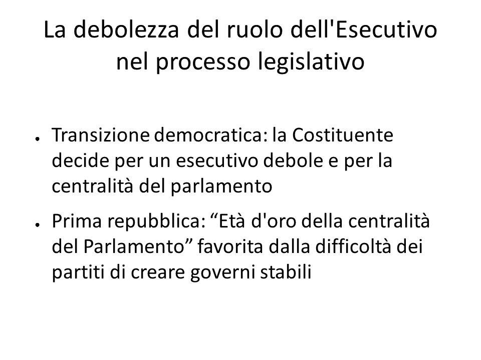La debolezza del ruolo dell'Esecutivo nel processo legislativo Transizione democratica: la Costituente decide per un esecutivo debole e per la central