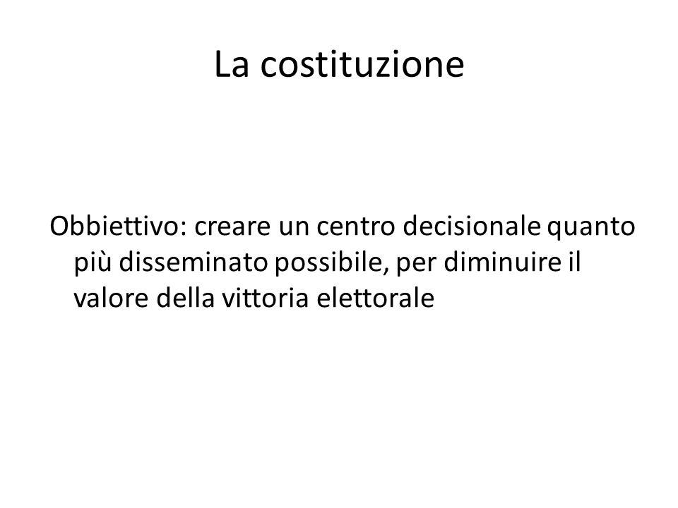 In concreto: Sistema di rappresentanza proporzionale Bicameralismo perfetto Debolezza dell esecutivo nei confronti del parlamento