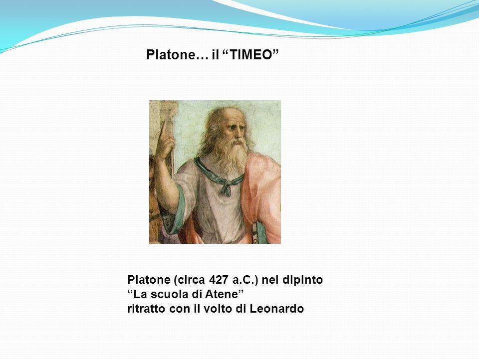 Platone… il TIMEO Platone (circa 427 a.C.) nel dipinto La scuola di Atene ritratto con il volto di Leonardo