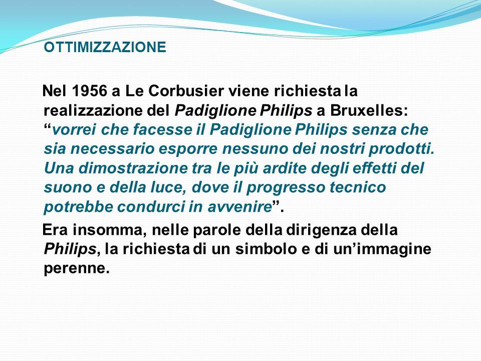 OTTIMIZZAZIONE Nel 1956 a Le Corbusier viene richiesta la realizzazione del Padiglione Philips a Bruxelles:vorrei che facesse il Padiglione Philips se