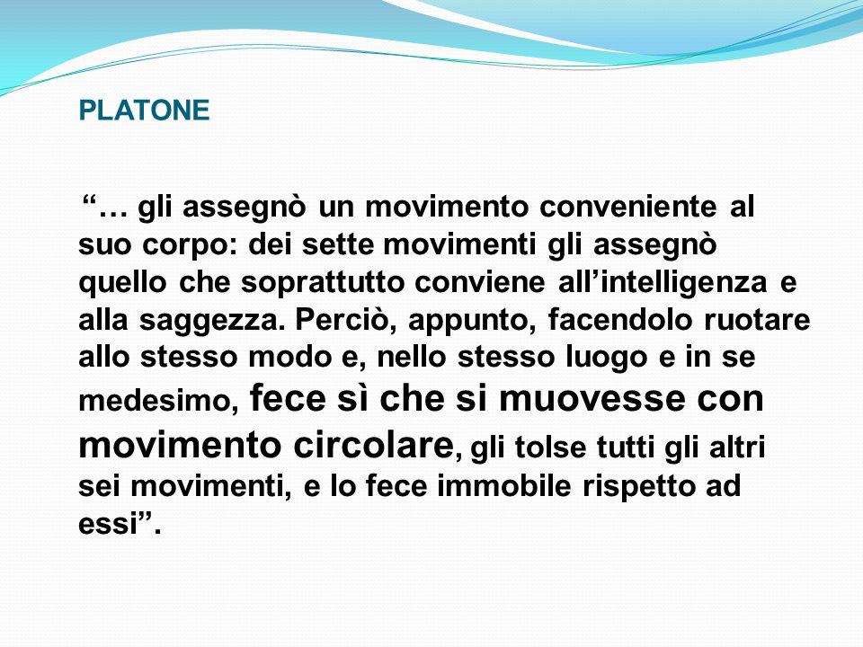 PLATONE … gli assegnò un movimento conveniente al suo corpo: dei sette movimenti gli assegnò quello che soprattutto conviene allintelligenza e alla sa