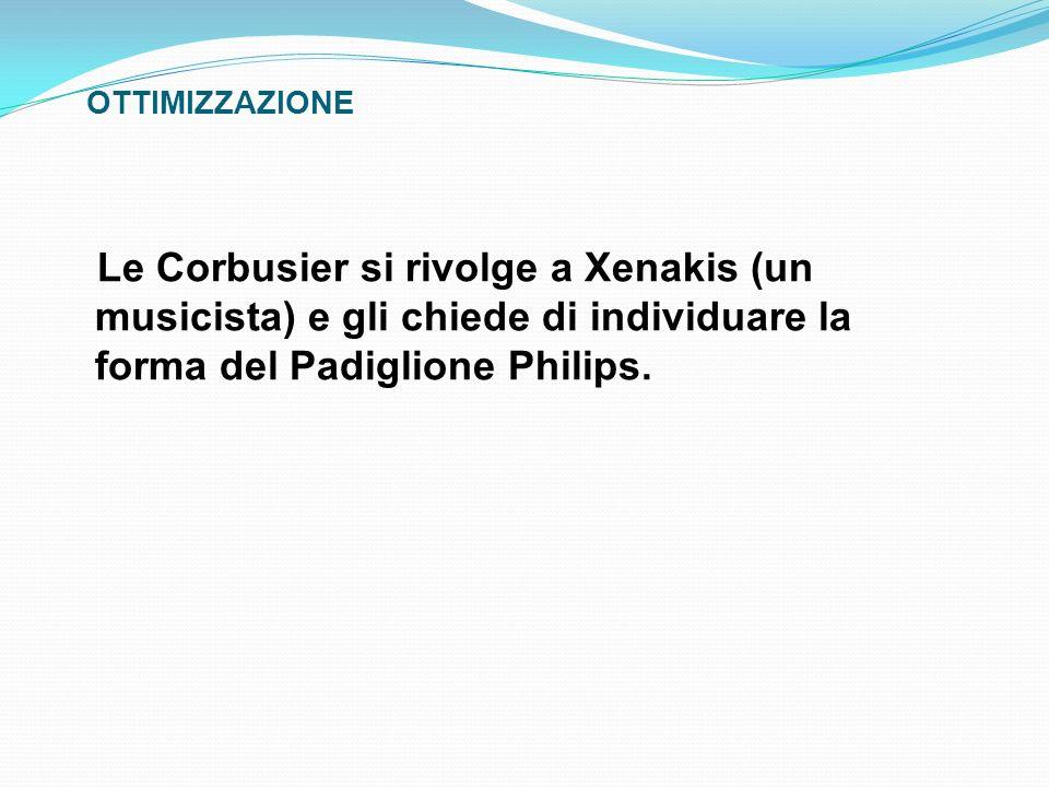 OTTIMIZZAZIONE Le Corbusier si rivolge a Xenakis (un musicista) e gli chiede di individuare la forma del Padiglione Philips.