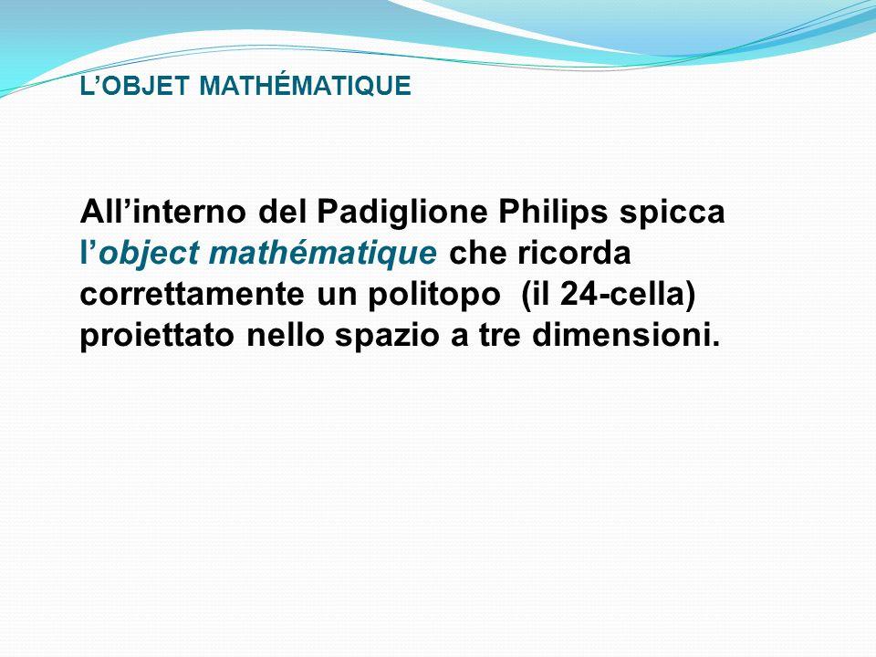 LOBJET MATHÉMATIQUE Allinterno del Padiglione Philips spicca lobject mathématique che ricorda correttamente un politopo (il 24-cella) proiettato nello
