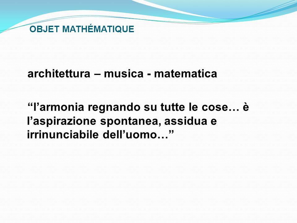 OBJET MATHÉMATIQUE architettura – musica - matematica larmonia regnando su tutte le cose… è laspirazione spontanea, assidua e irrinunciabile delluomo…