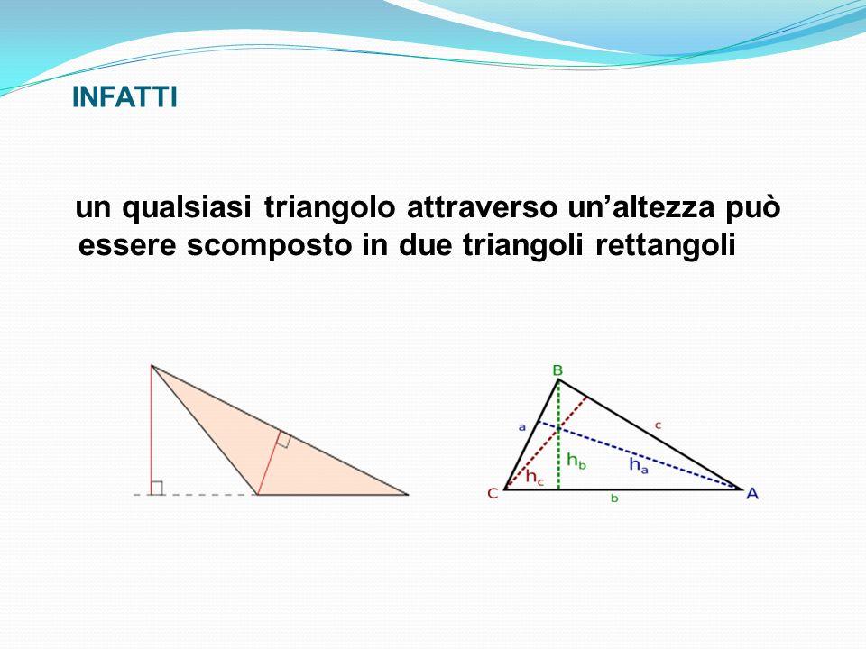 INFATTI un qualsiasi triangolo attraverso unaltezza può essere scomposto in due triangoli rettangoli