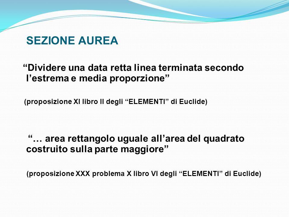 SEZIONE AUREA Dividere una data retta linea terminata secondo lestrema e media proporzione (proposizione XI libro II degli ELEMENTI di Euclide) … area