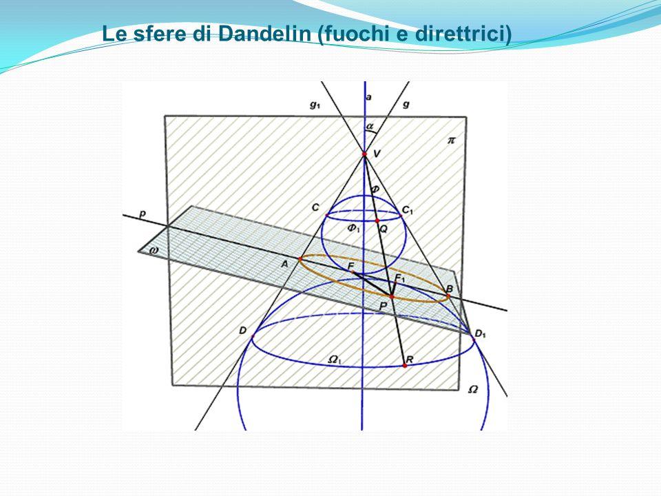Le sfere di Dandelin (fuochi e direttrici)